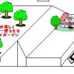 建物予想図